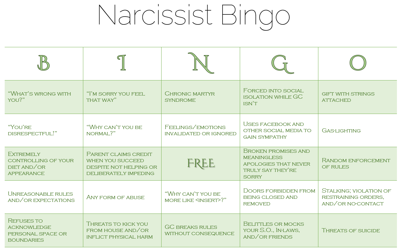 Narcissist Bingo Card - For those times you need to deal